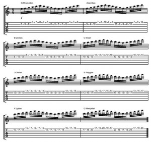 modal-guitar-scale-sequences